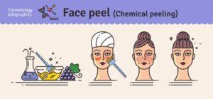 Peeling Chimici - Dr. Franca Sbriccoli